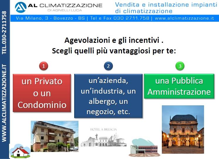 Bonus fiscali-Legge di Stabilità 2015-Incentivi-Aria Condizionata