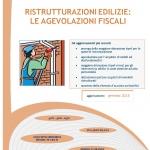 ristrutturazioniedilizie Bonus fiscali-Legge di Stabilità 2015-Incentivi-Aria Condizionata
