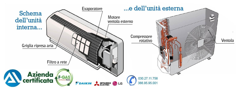 Condizionatori e Climatizzatori Multisplit Inverter Mitsubishi Electric