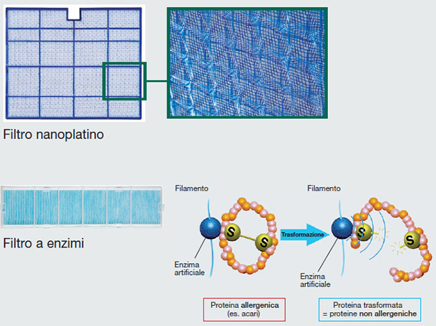 filtro nanoplatino