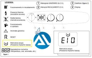Installatore climatizzatore brescia for Caldaia baxi e10