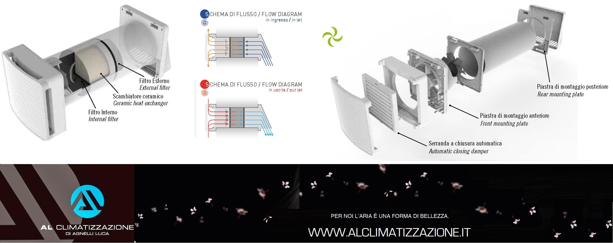 Ricambio d 39 aria con vmc ventilazione meccanica - Aspiratore bagno senza uscita esterna ...