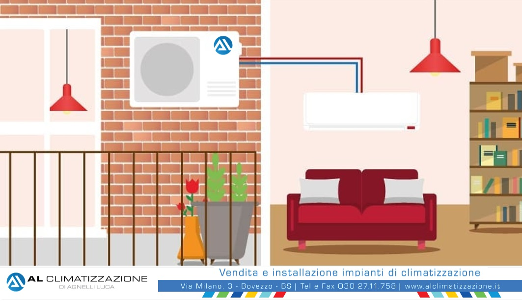 Come funziona un climatizzatore
