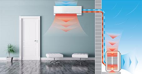 climatizzatore immagine