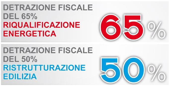 detrazione fiscale 50% 65% Caldaie Brescia