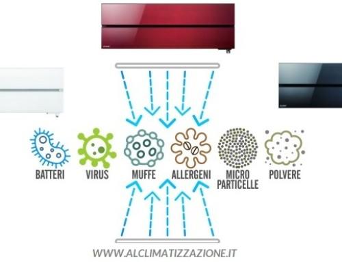 Sistema di disinfezione e filtrazione dell'aria